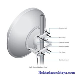 Airmax 5GHz AC RocketDish