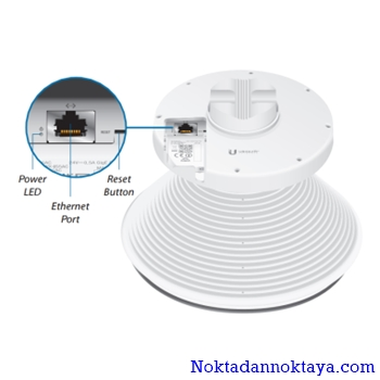 Ubnt Airmax IsoStation IS-M5-2
